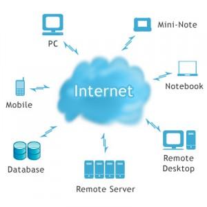 Cloud computing & your IT job